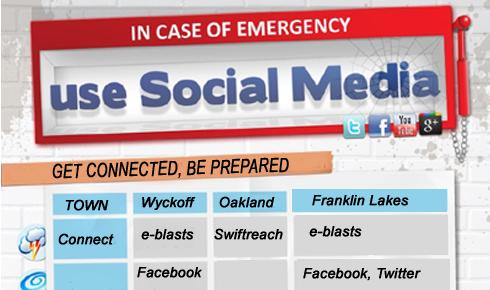 social_media_prepare